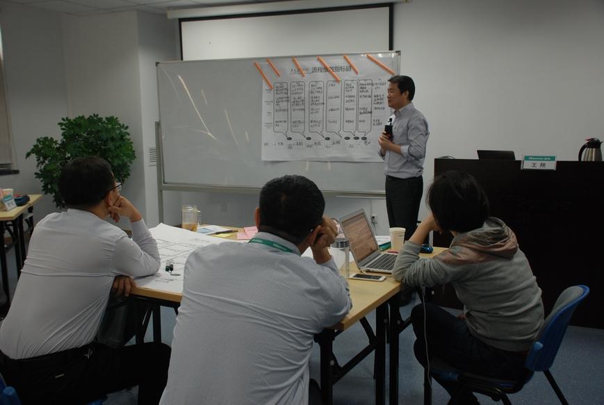 青岛海信学院-流程管理培训(分公司总经理班)
